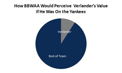 verlander-chart-2