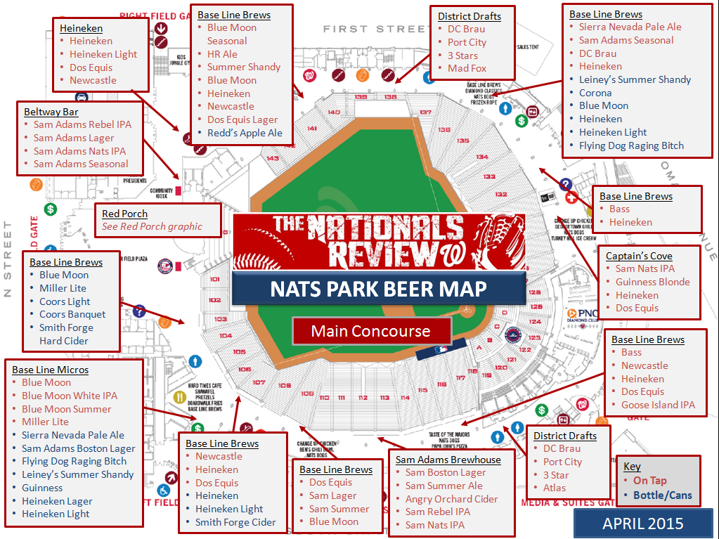 beer the nationals review
