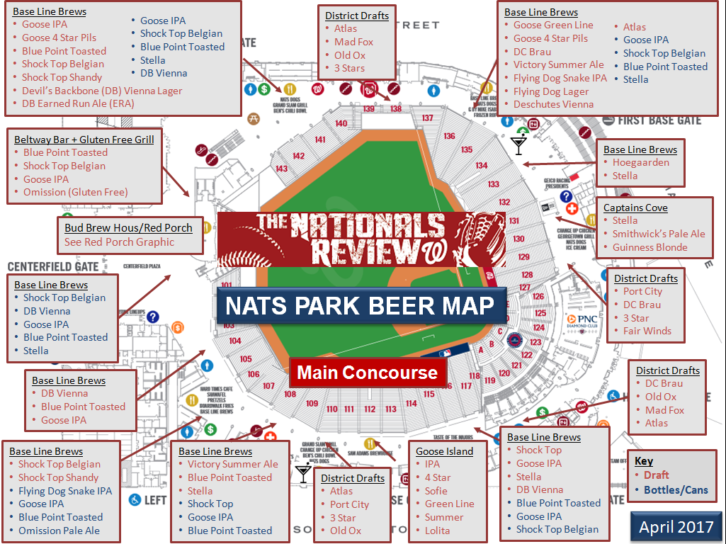 the nationals park beer guide the nationals review