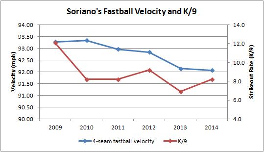 Soriano 9-8-14